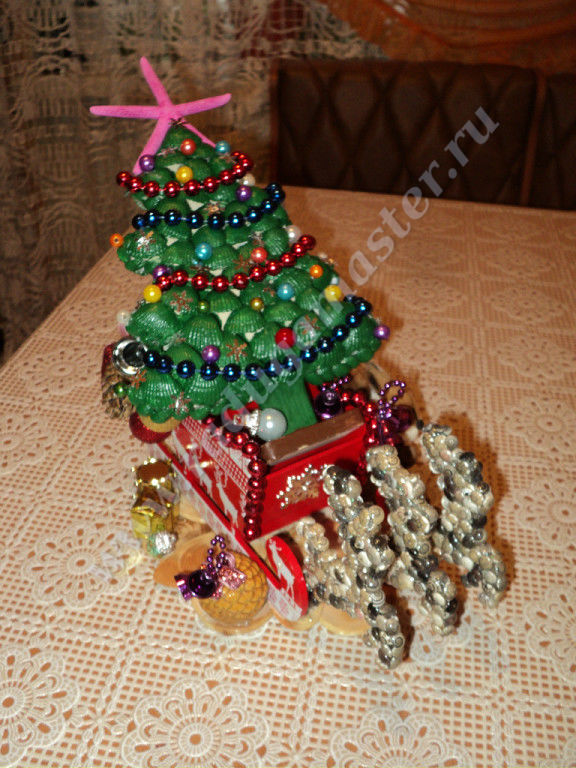 Поделка елки своими руками фото